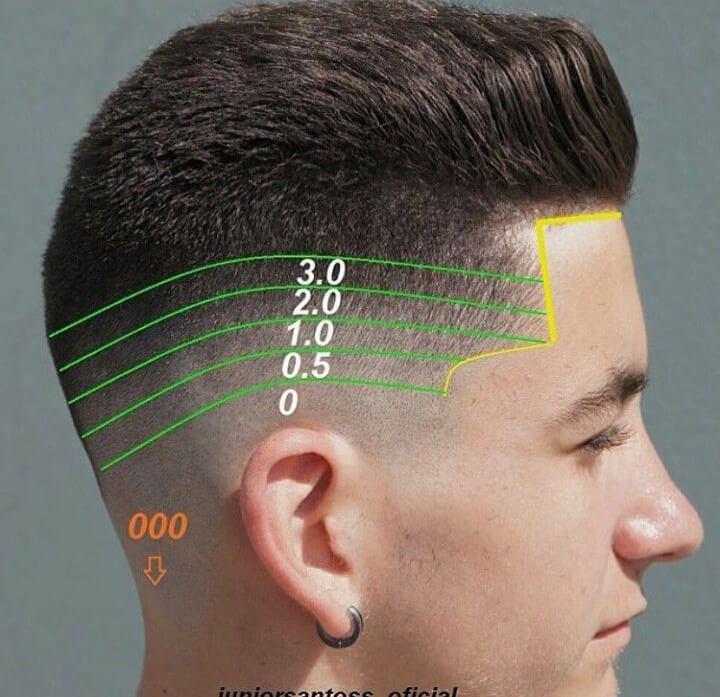 5 Best Cut Hair At Home Men 2020